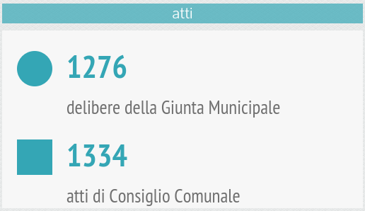 om-infografica-2015_02_atti_1