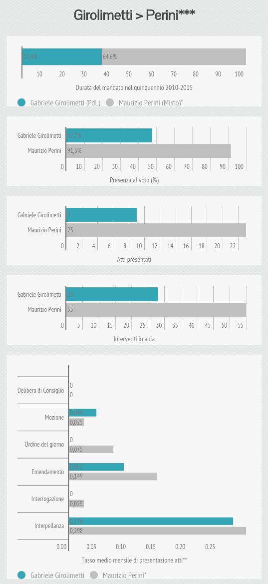 om-infografica-2015_05_surroghe_2