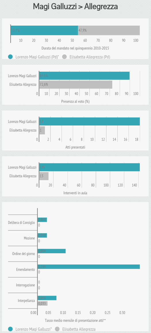 om-infografica-2015_05_surroghe_3