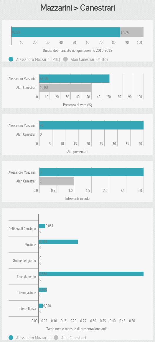 om-infografica-2015_05_surroghe_4