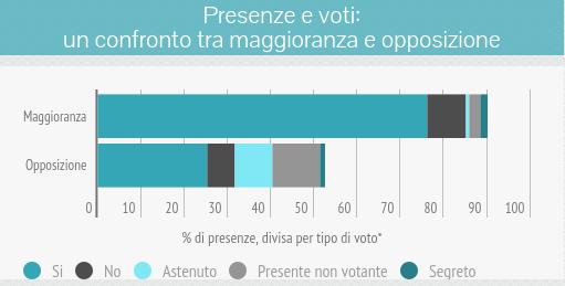 om-infografica-2015_06_gruppi_3